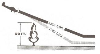 C175-obstacle-landing