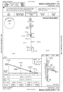 RNAV (GPS) RWY 17L at KAPA
