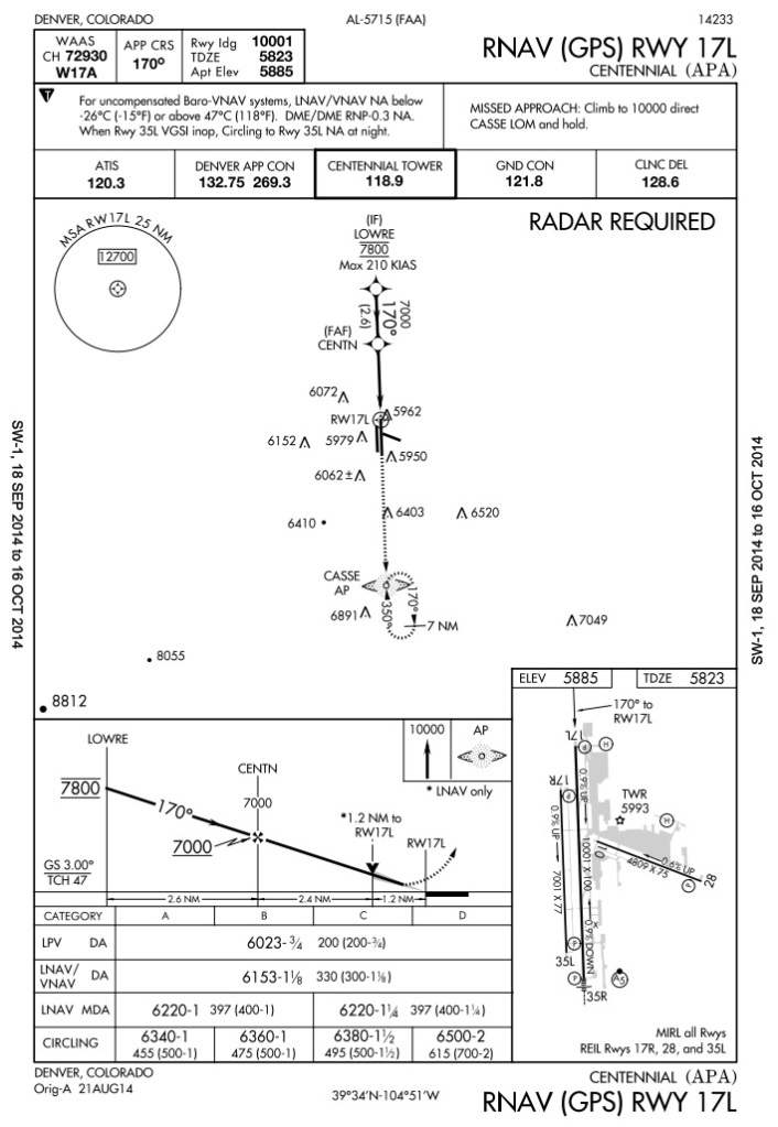RNAV (GPS) RWY 17L at KAPA