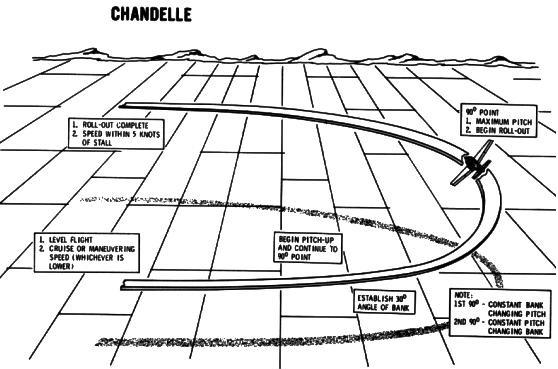 Chandelle