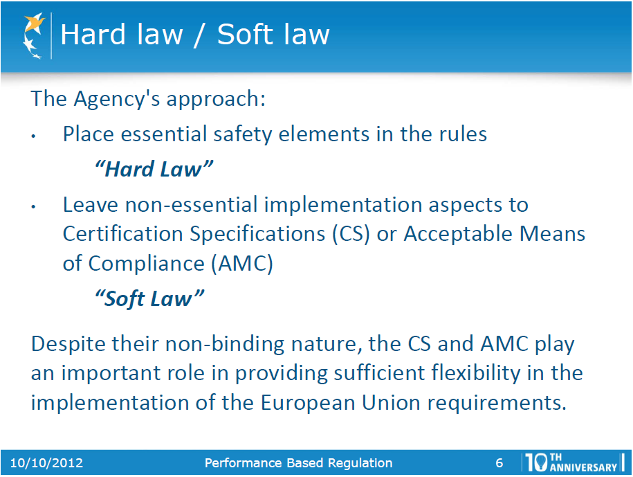 EASA Hard Law Soft Law.png